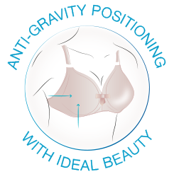 Ideal Beauty Anti-gravity by Playtex