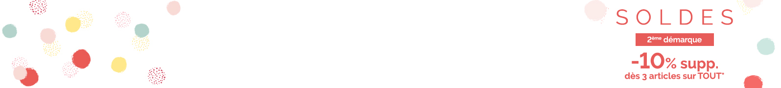 Soutiens-gorge - Choisissez le soutien-gorge parfait !